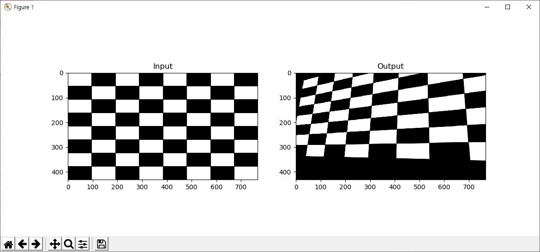 Python과 OpenCV – 10 : 기하학 변환 – GIS Developer